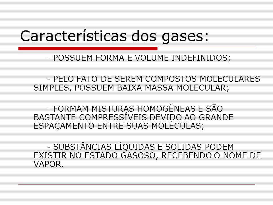 Características dos gases: