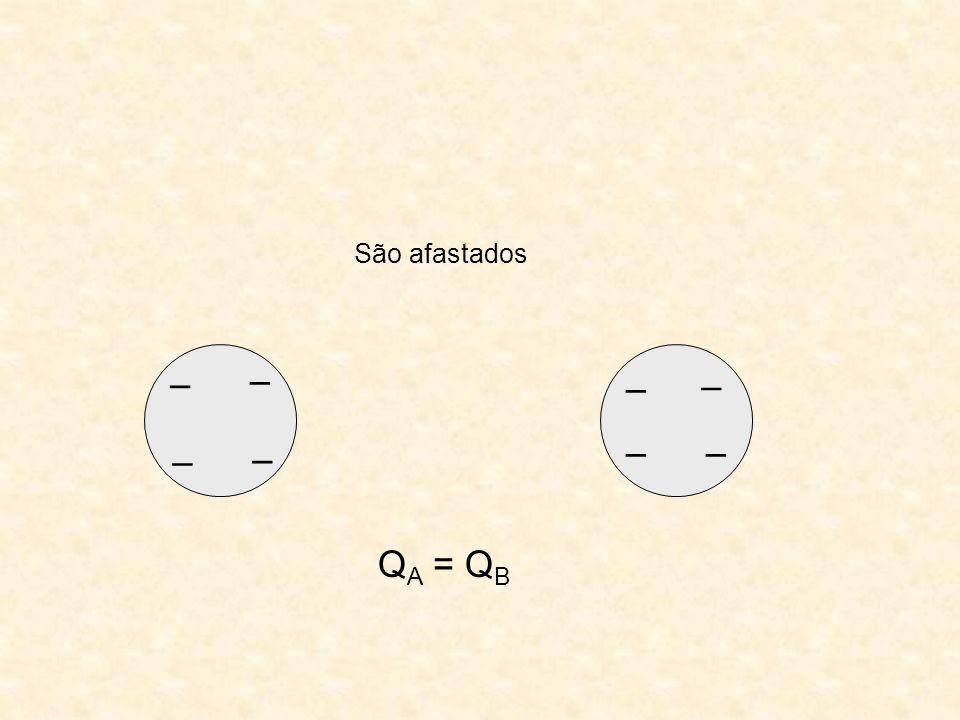 São afastados – – – – – – – – QA = QB