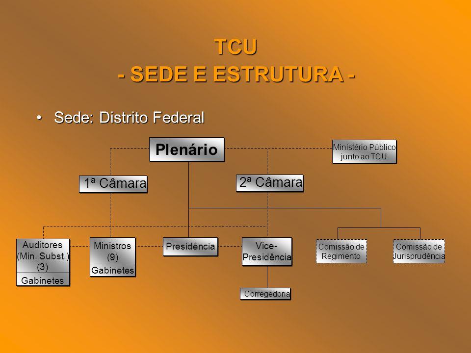 TCU - SEDE E ESTRUTURA - Sede: Distrito Federal Plenário 1ª Câmara