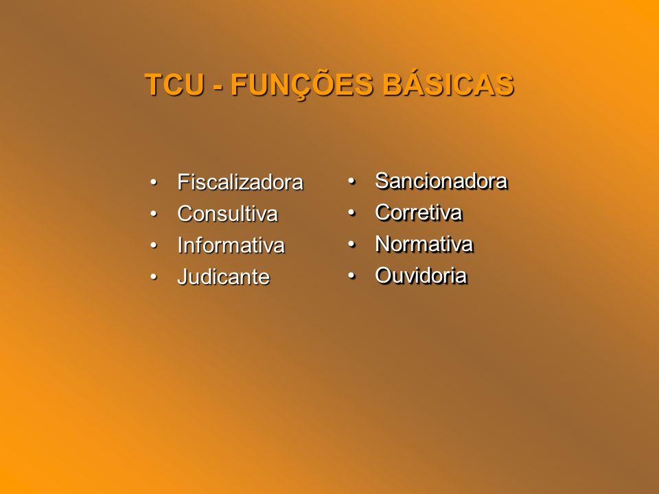 TCU - FUNÇÕES BÁSICAS Fiscalizadora Sancionadora Consultiva Corretiva