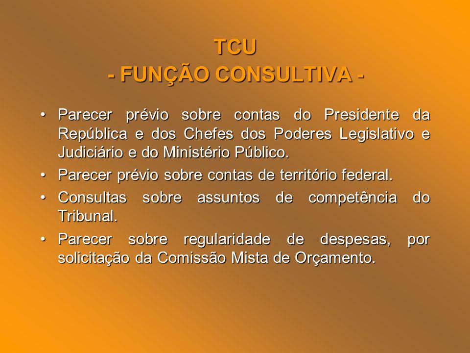 TCU - FUNÇÃO CONSULTIVA -
