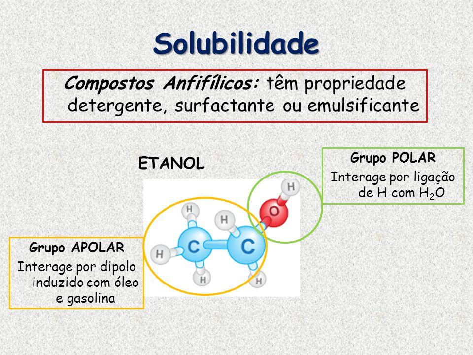 Solubilidade Compostos Anfifílicos: têm propriedade detergente, surfactante ou emulsificante. Grupo POLAR.