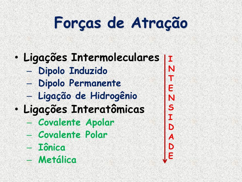 Forças de Atração Ligações Intermoleculares Ligações Interatômicas