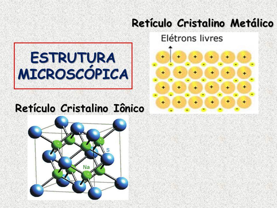 Retículo Cristalino Iônico