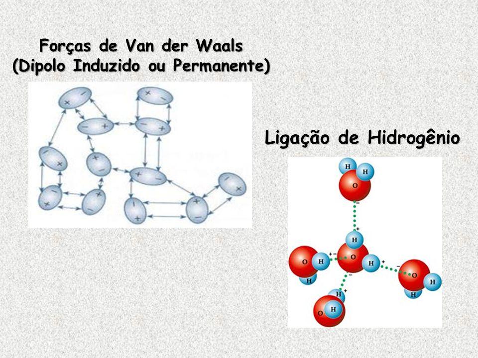 Forças de Van der Waals (Dipolo Induzido ou Permanente)