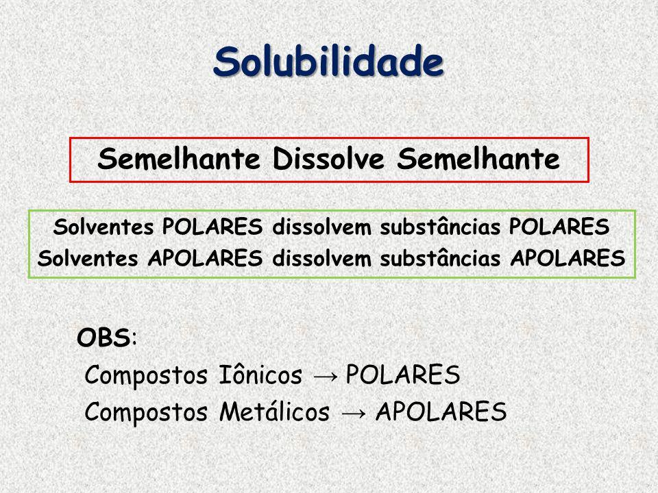 Solubilidade Semelhante Dissolve Semelhante OBS: