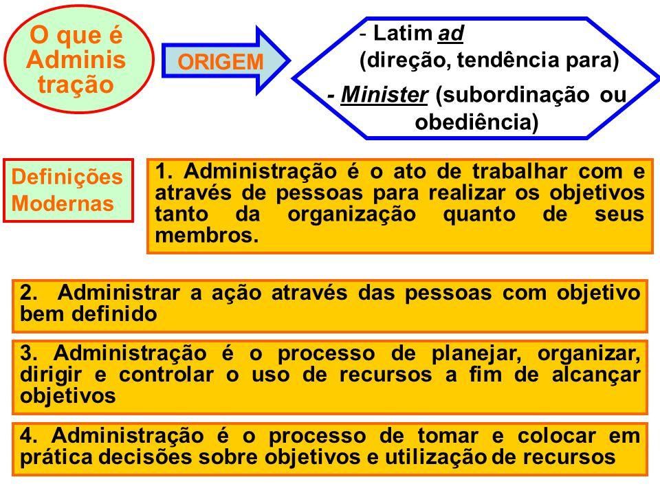 - Minister (subordinação ou obediência)