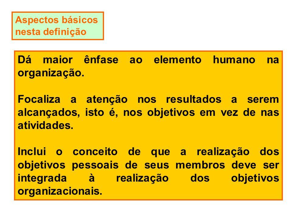 Dá maior ênfase ao elemento humano na organização.