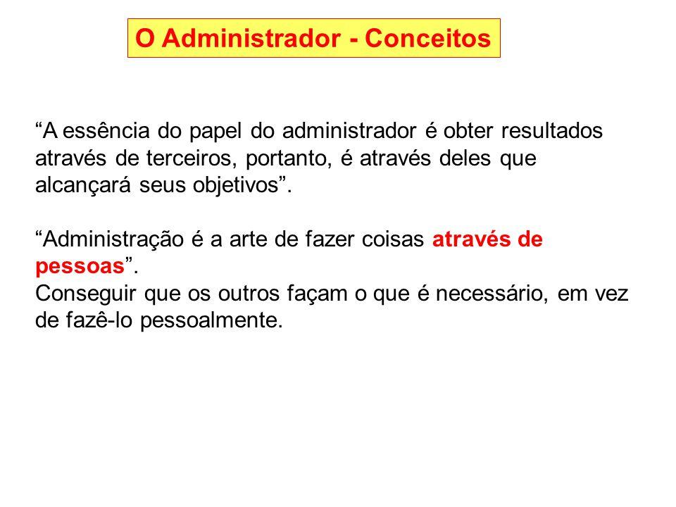 O Administrador - Conceitos