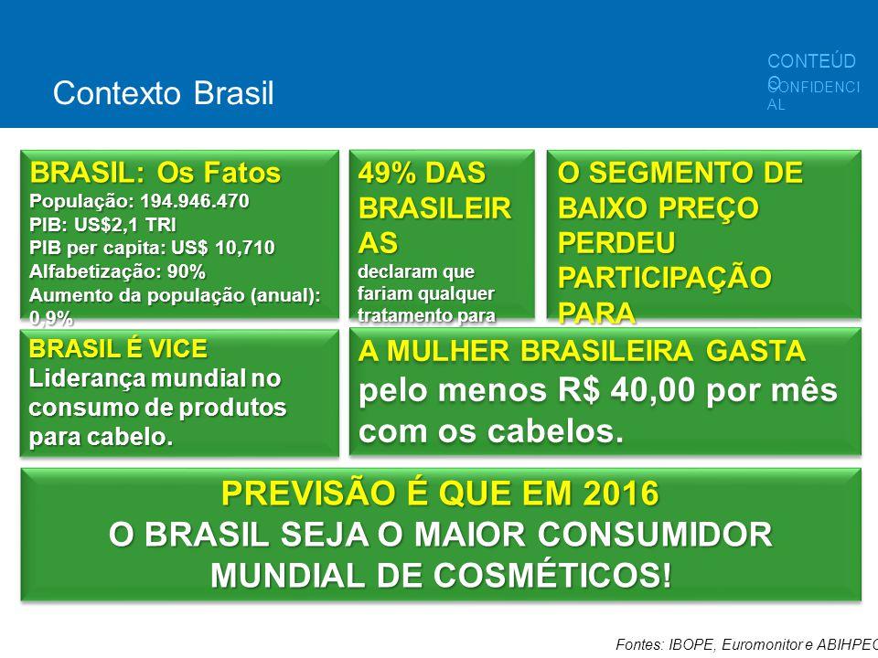 O BRASIL SEJA O MAIOR CONSUMIDOR