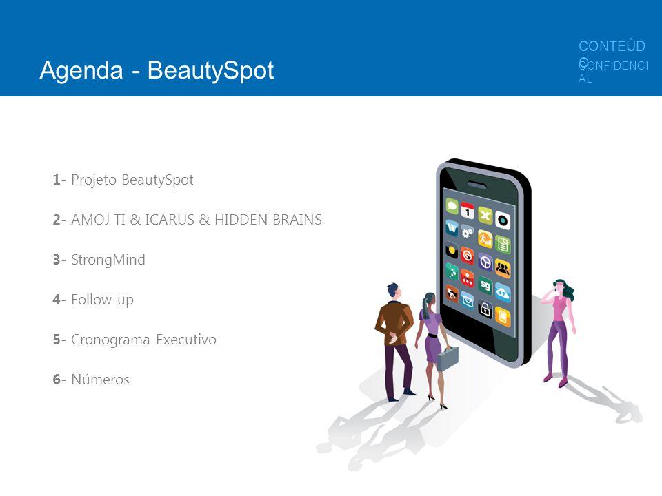 Agenda - BeautySpot CONFIDENCIAL. CONTEÚDO.