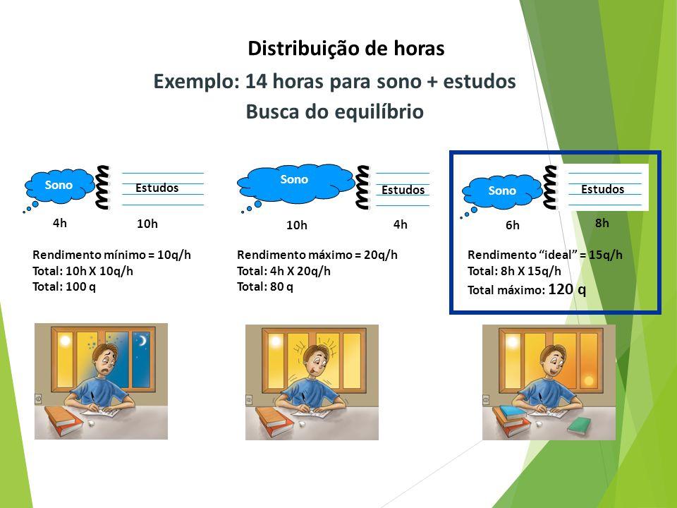 Exemplo: 14 horas para sono + estudos