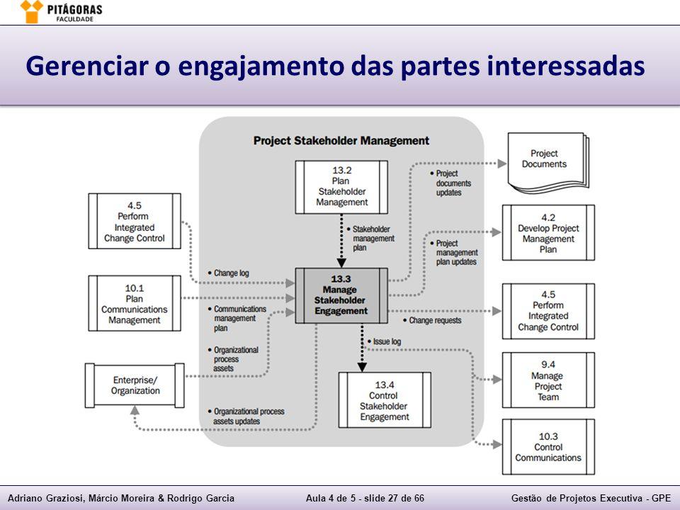 Gerenciar o engajamento das partes interessadas