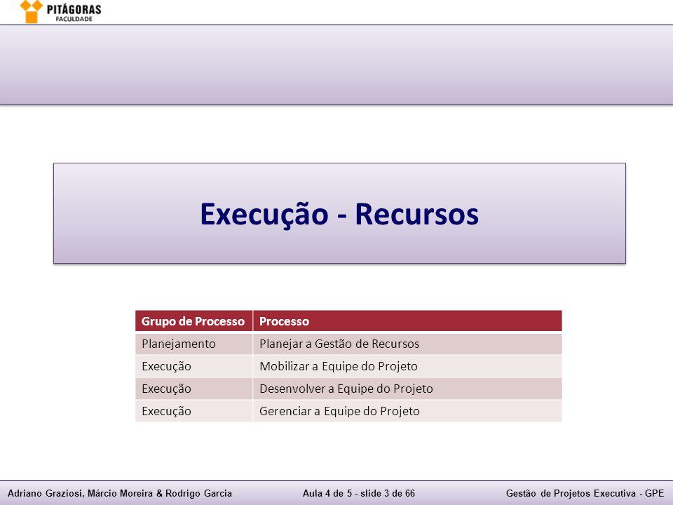 Execução - Recursos Grupo de Processo Processo Planejamento