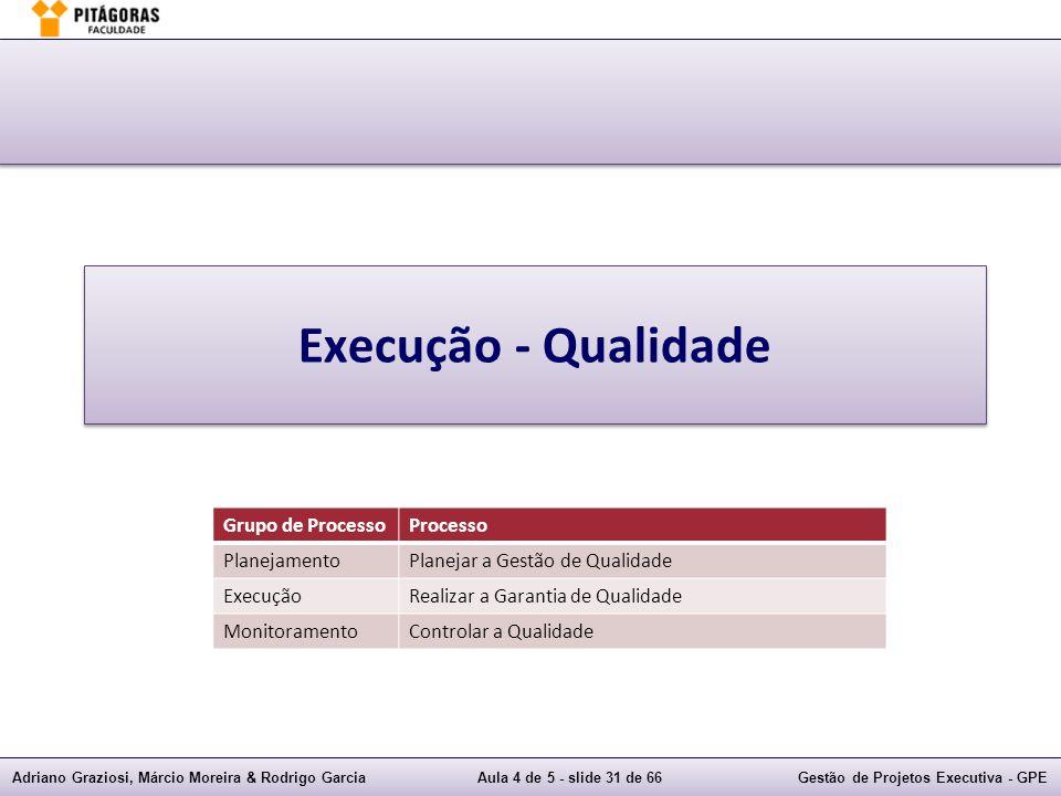 Execução - Qualidade Grupo de Processo Processo Planejamento