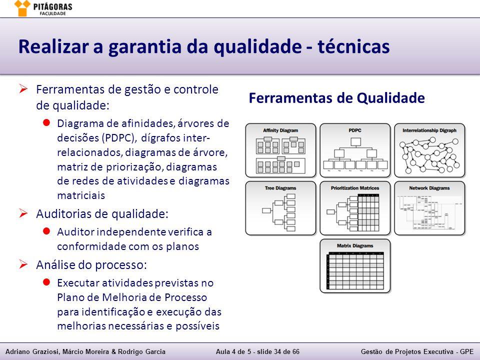 Realizar a garantia da qualidade - técnicas