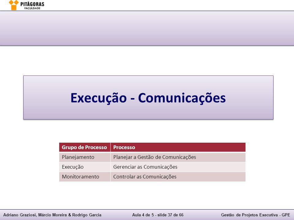 Execução - Comunicações
