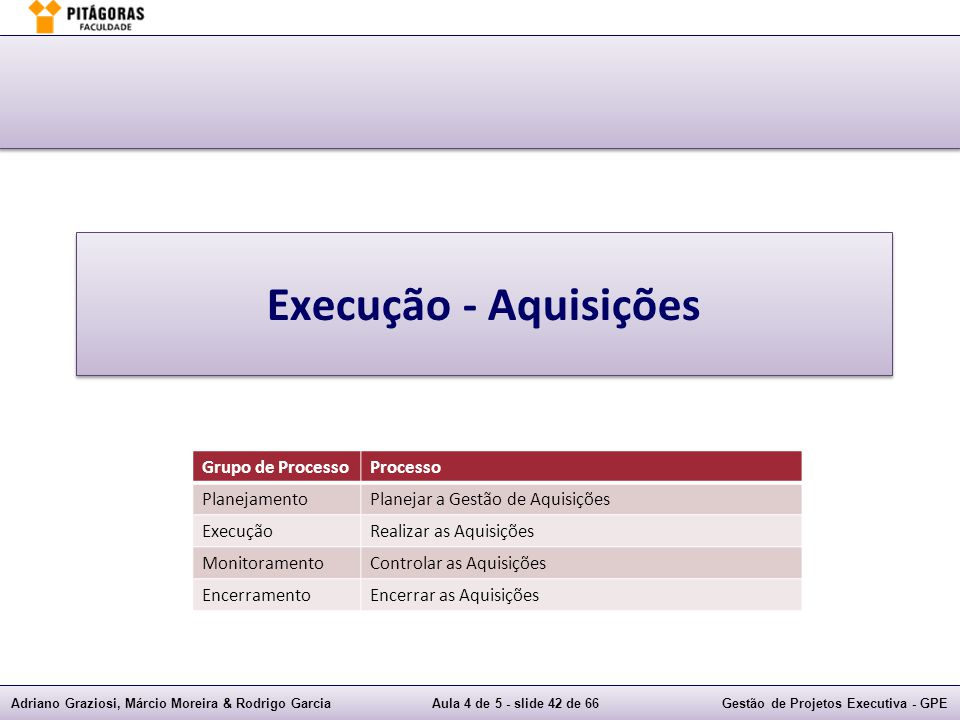 Execução - Aquisições Grupo de Processo Processo Planejamento