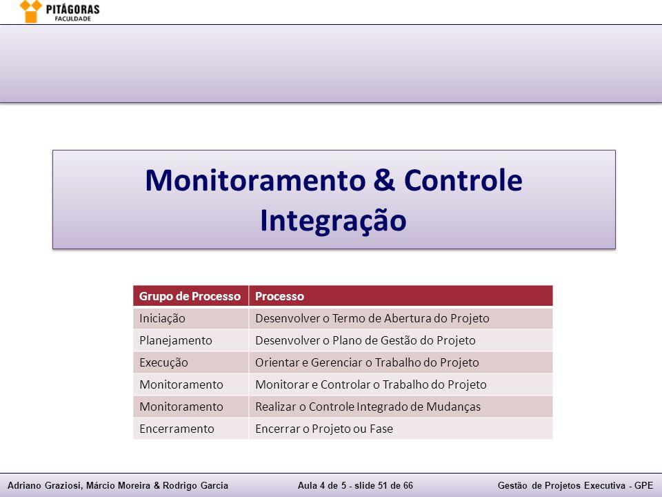 Monitoramento & Controle Integração
