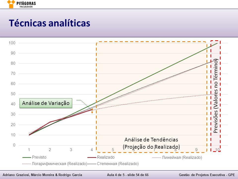 Técnicas analíticas Previsões (Valores no Término)