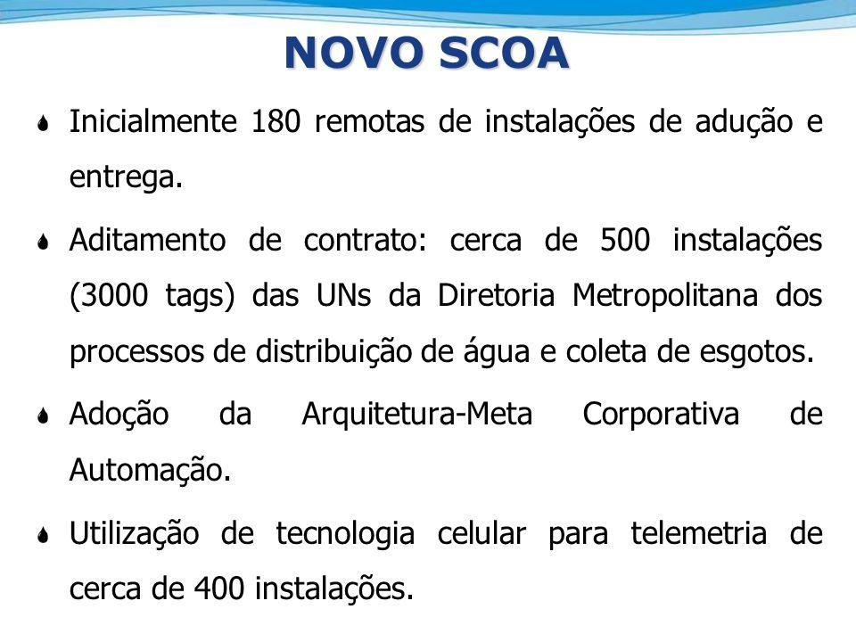 NOVO SCOA Inicialmente 180 remotas de instalações de adução e entrega.