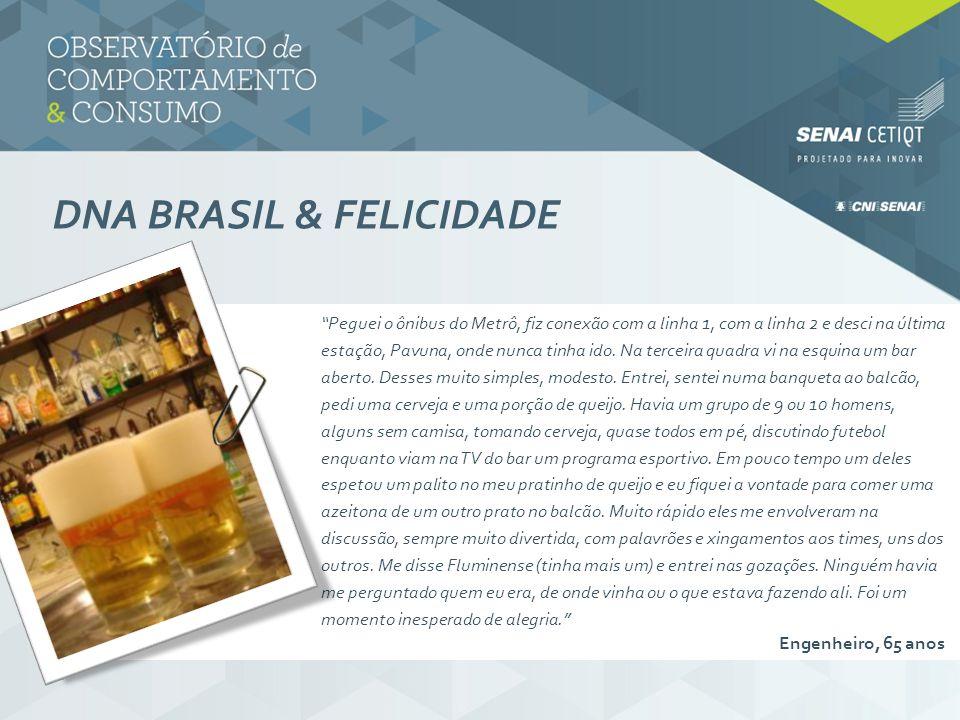 DNA BRASIL & Felicidade