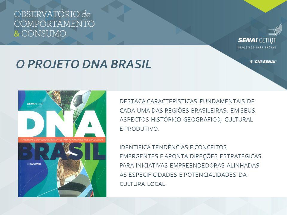 O projeto DNA BRASIL