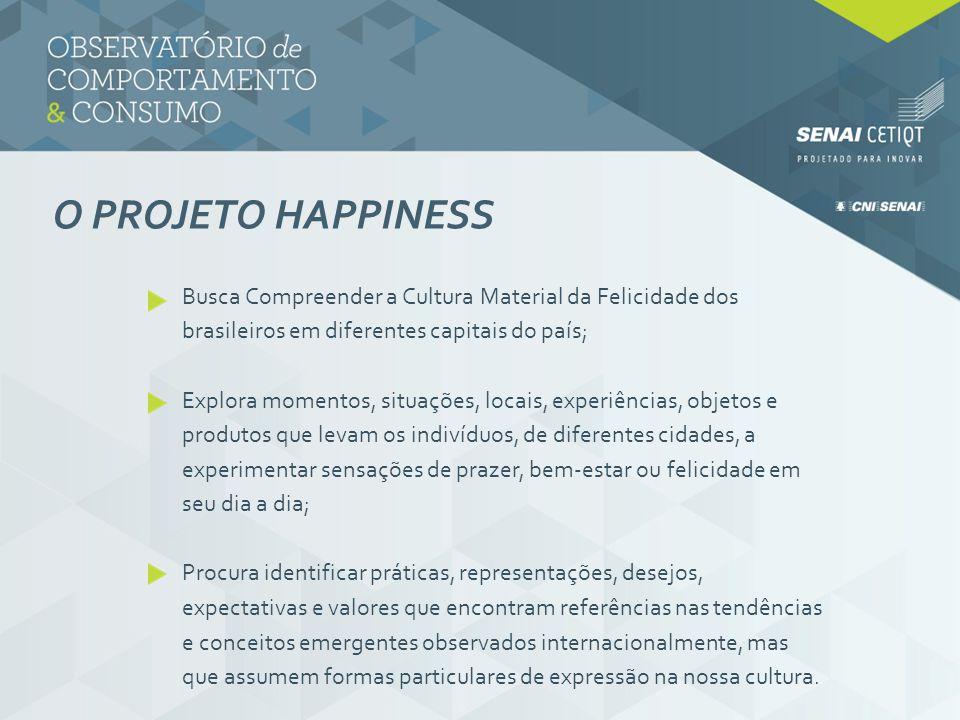 O projeto HAPPINESS Busca Compreender a Cultura Material da Felicidade dos brasileiros em diferentes capitais do país;