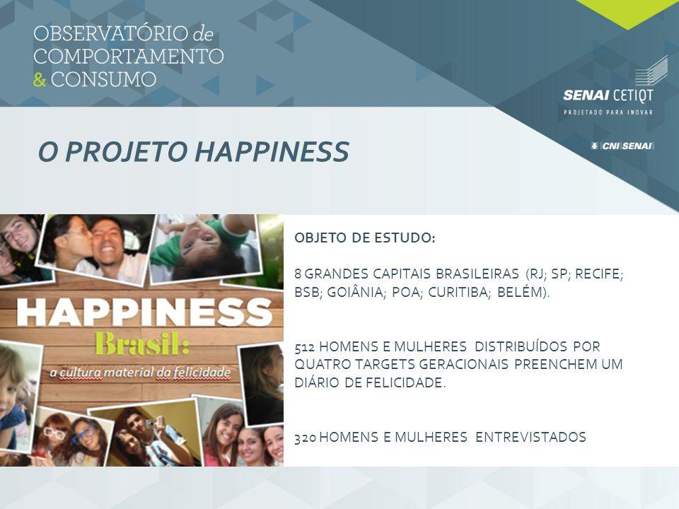 O projeto HAPPINESS Objeto de estudo: