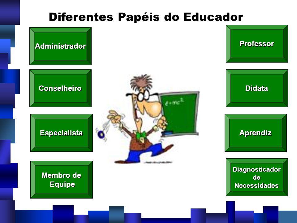 Diferentes Papéis do Educador