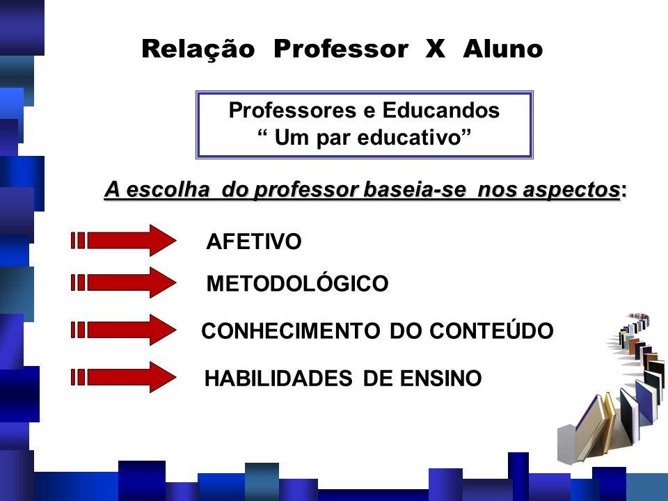 Professores e Educandos