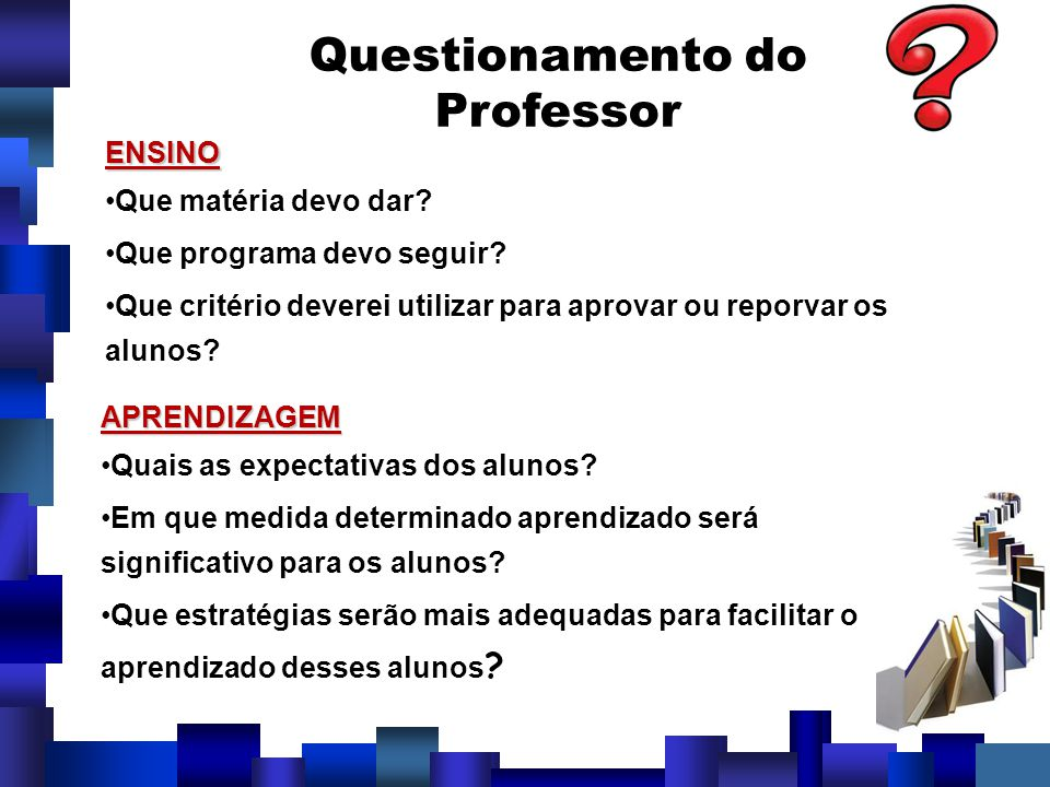 Questionamento do Professor