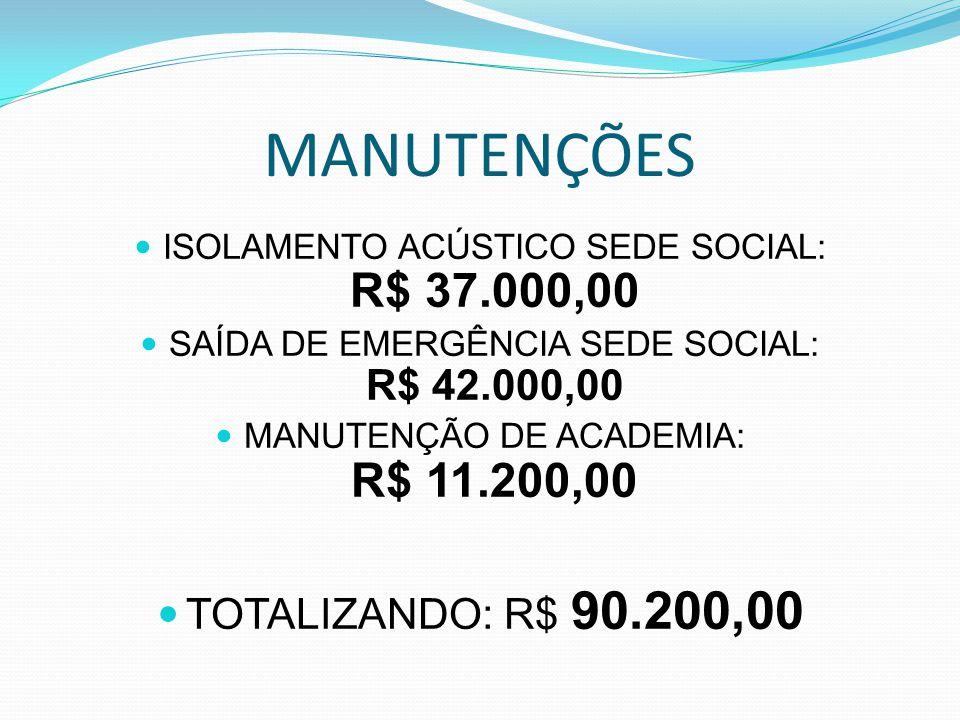 MANUTENÇÕES TOTALIZANDO: R$ 90.200,00