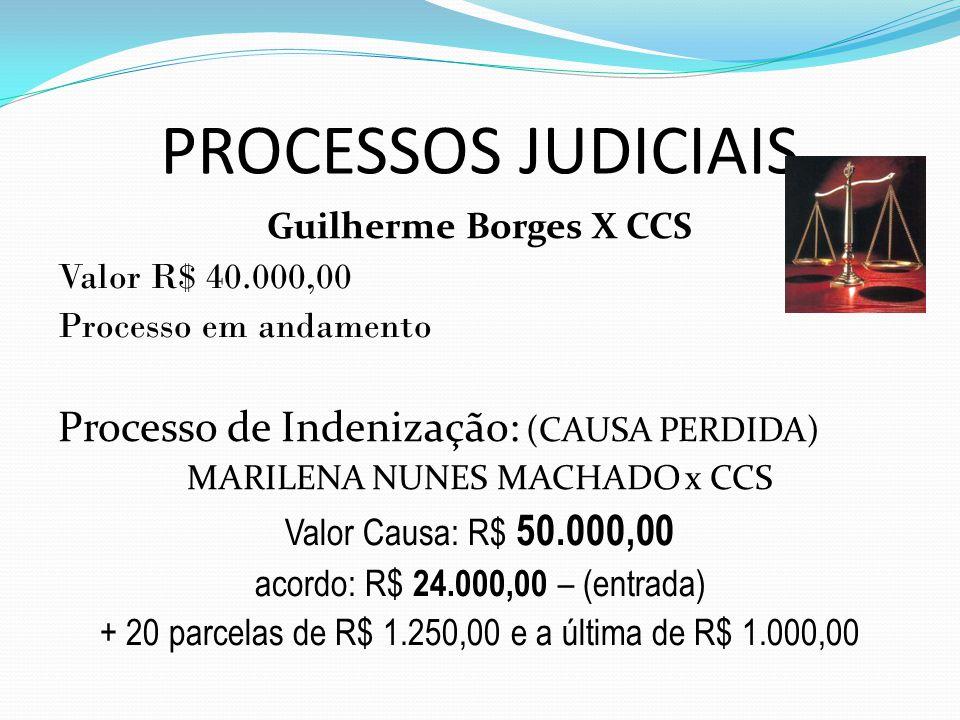 PROCESSOS JUDICIAIS Processo de Indenização: (CAUSA PERDIDA)