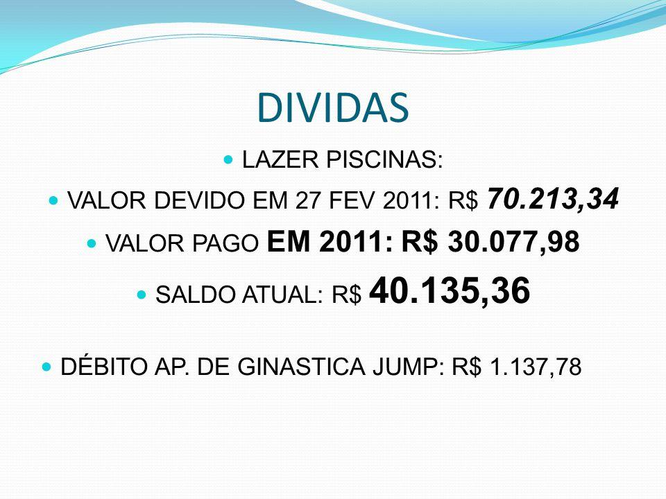 DIVIDAS LAZER PISCINAS: VALOR DEVIDO EM 27 FEV 2011: R$ 70.213,34