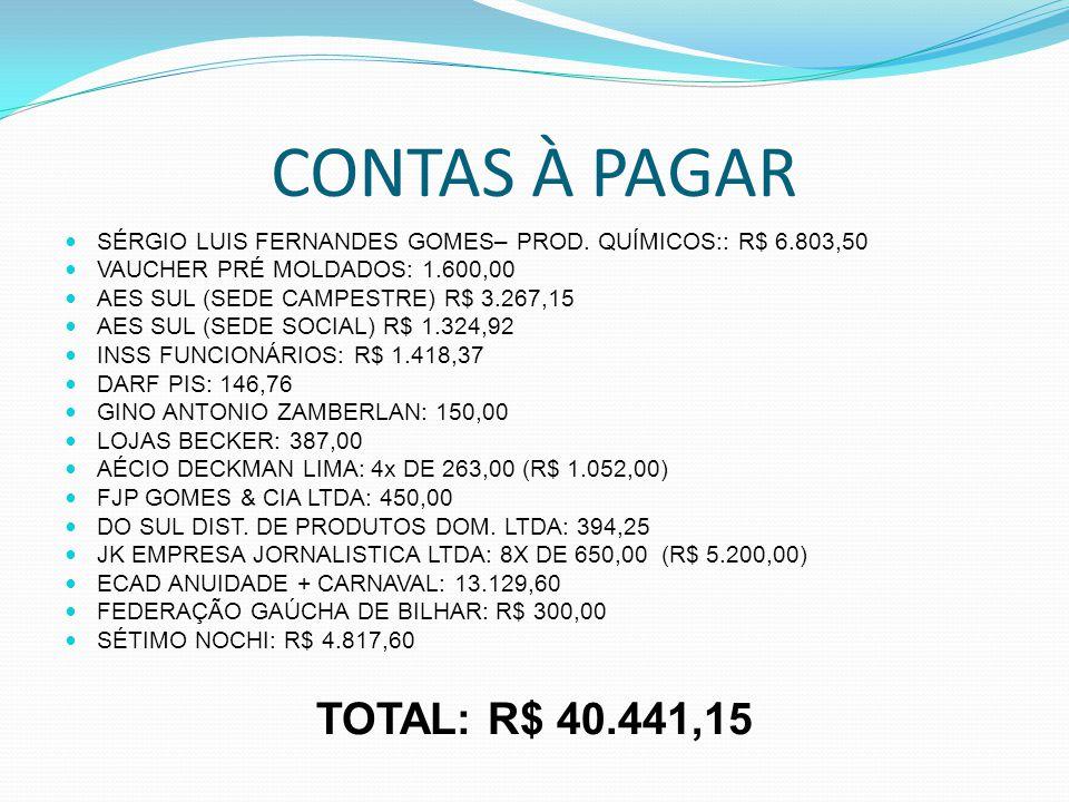 CONTAS À PAGAR TOTAL: R$ 40.441,15