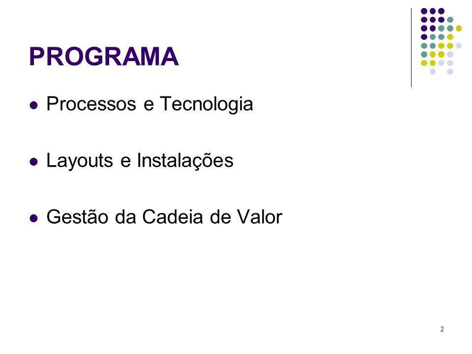 PROGRAMA Processos e Tecnologia Layouts e Instalações