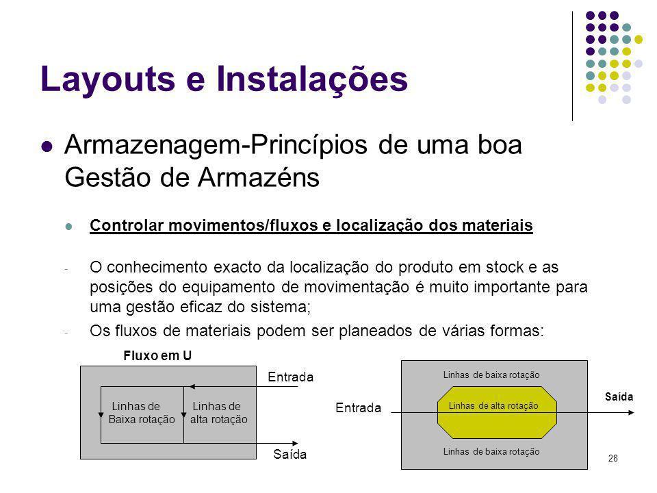 Layouts e Instalações Armazenagem-Princípios de uma boa Gestão de Armazéns. Controlar movimentos/fluxos e localização dos materiais.