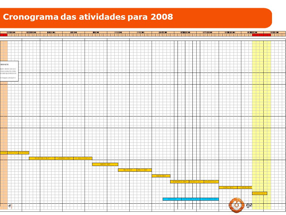 Cronograma das atividades para 2008
