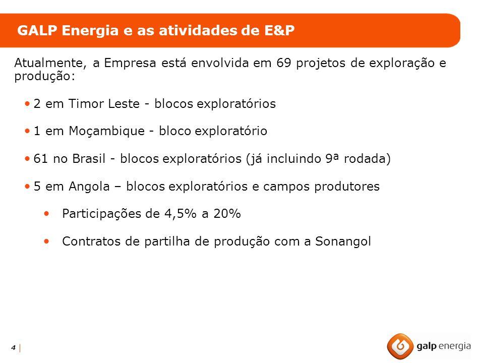 GALP Energia e as atividades de E&P