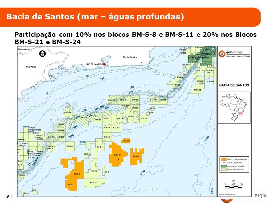 Bacia de Santos (mar – águas profundas)