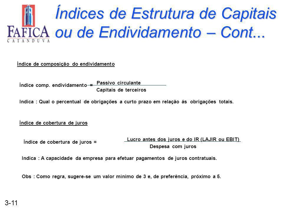 Índices de Estrutura de Capitais ou de Endividamento – Cont...