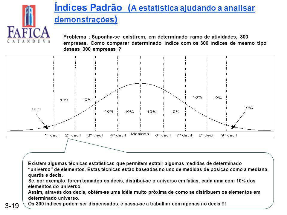 Índices Padrão (A estatística ajudando a analisar demonstrações)