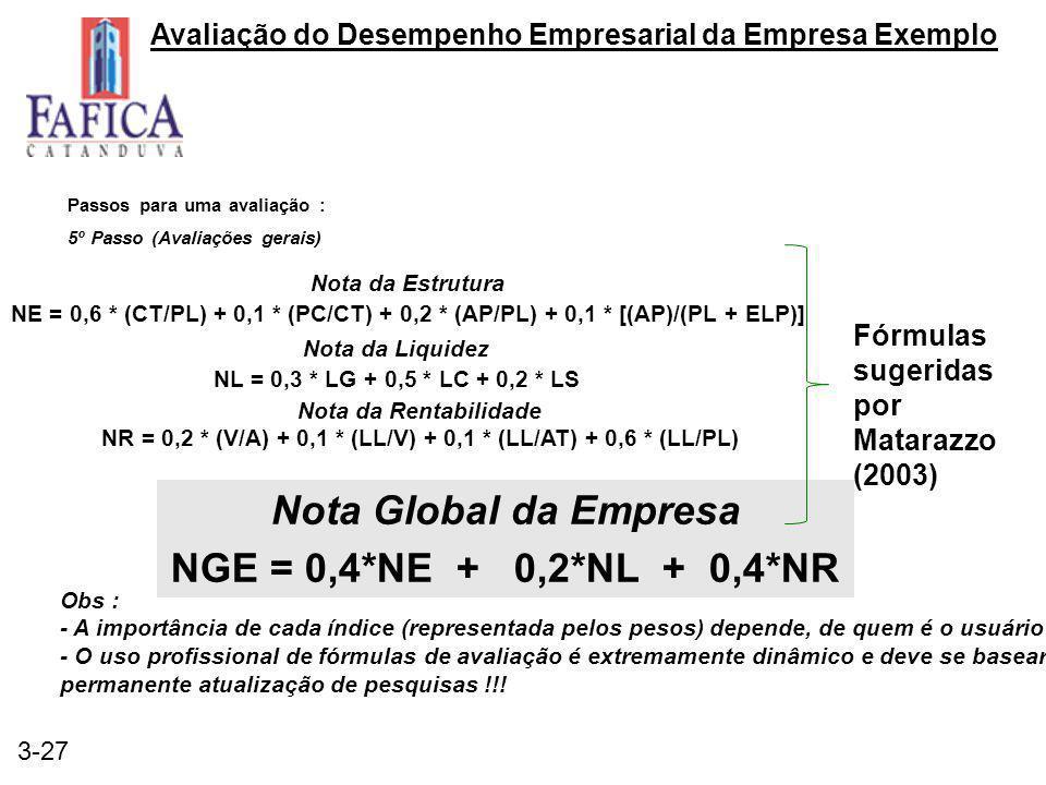 NR = 0,2 * (V/A) + 0,1 * (LL/V) + 0,1 * (LL/AT) + 0,6 * (LL/PL)