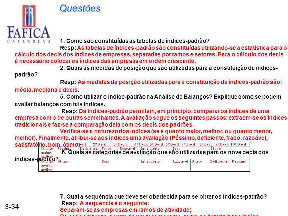 Questões 1. Como são constituídas as tabelas de índices-padrão