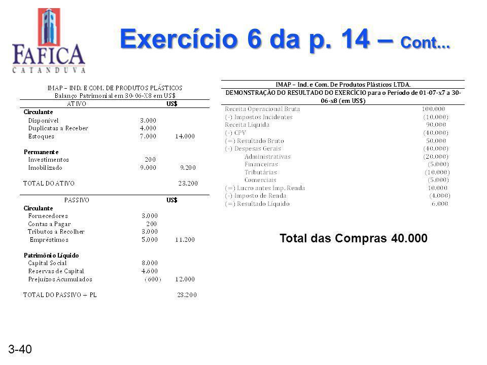 Exercício 6 da p. 14 – Cont... Total das Compras 40.000