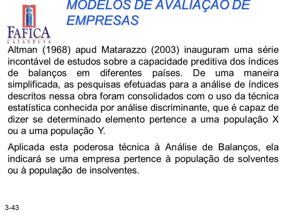 MODELOS DE AVALIAÇÂO DE EMPRESAS