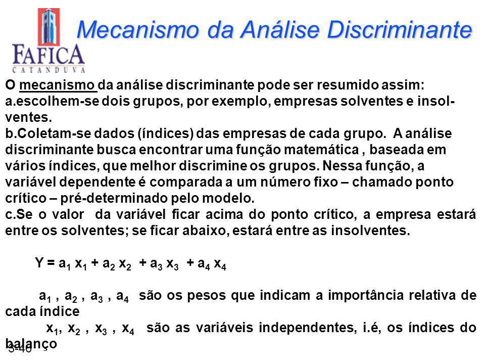 Mecanismo da Análise Discriminante