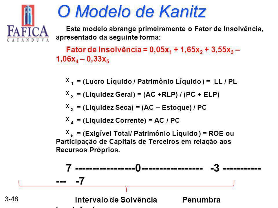 O Modelo de Kanitz Este modelo abrange primeiramente o Fator de Insolvência, apresentado da seguinte forma: