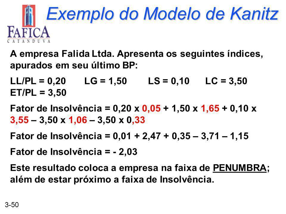 Exemplo do Modelo de Kanitz